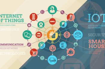 Internet Of Things And Smart Home Infographics - Download Videohive 14450063