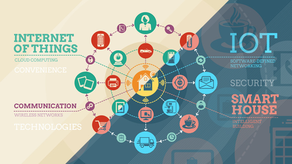 Internet Of Things And Smart Home Infographics - Download