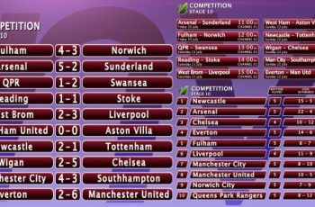 Premier League Line Up - Download Videohive 2766579