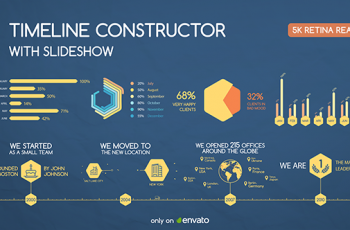 Timeline of the Company (Constructor) - Download Videohive 14107938