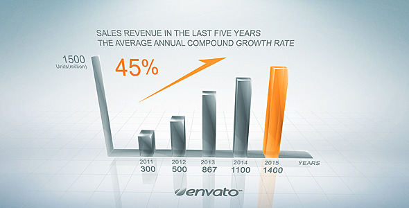 Clean Growth Chart - Download Videohive 7126416