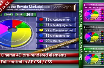 pie chart 3d - Download Videohive 160634