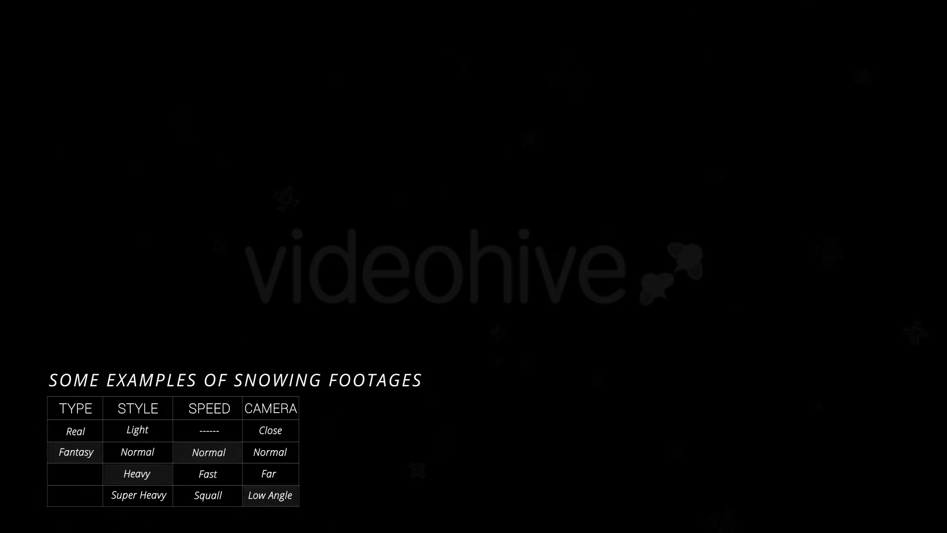 Christmas Particle Elements for Final Cut Pro - Download Videohive 22867283