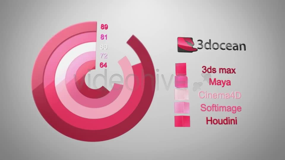 Glass Info Charts - Download Videohive 3642856