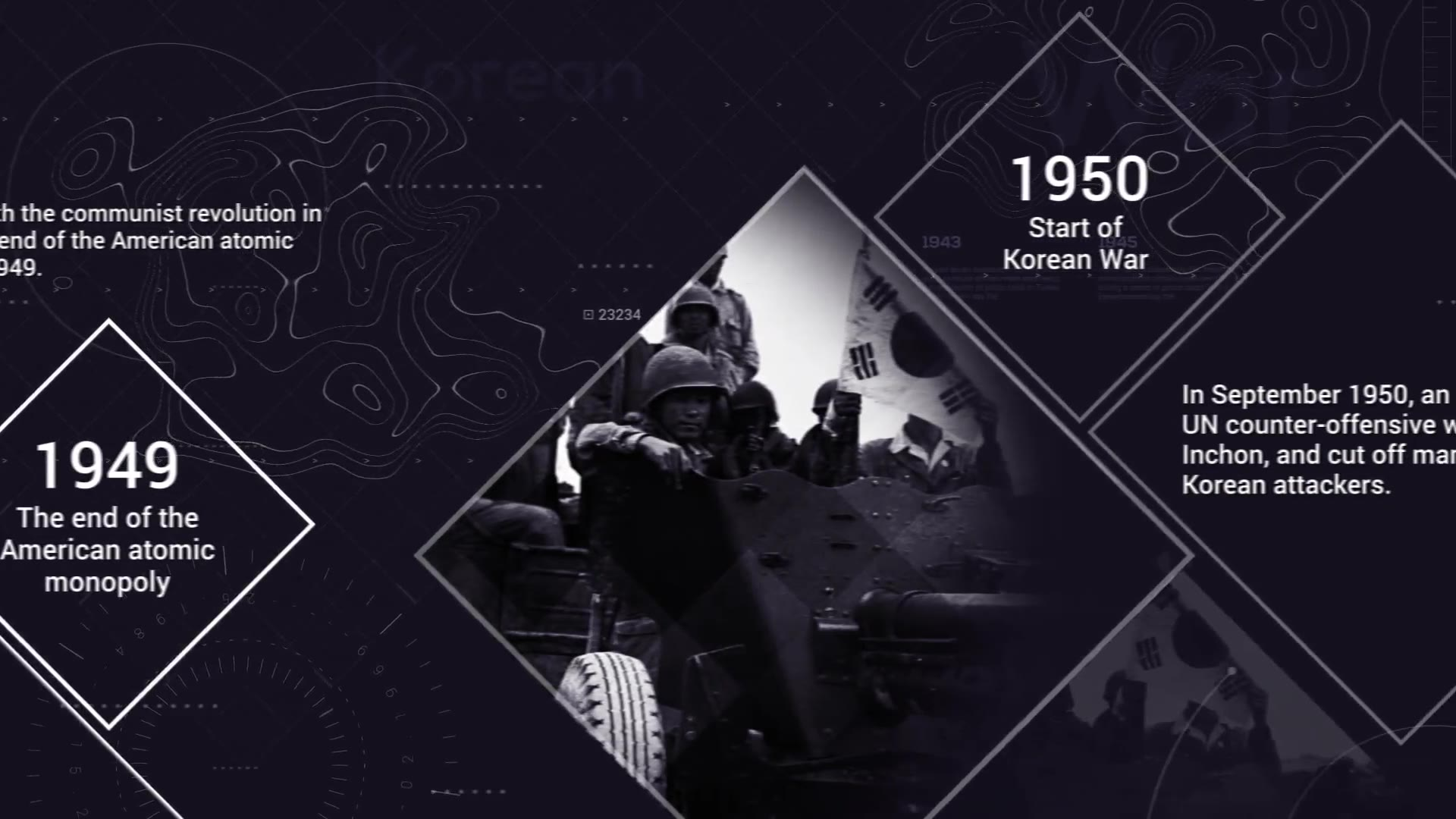 Historical Opener - Download Videohive 14317423