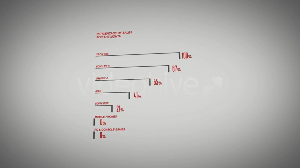 Infographic Template 3 - Download Videohive 2014614